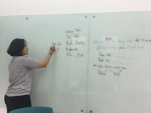 Vietnamese Classes Ho Chi Minh